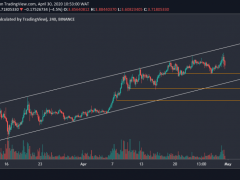 LINK Touches $4 But Shows Serious Weakness Against The Rising Bitcoin. Chainlink Price Analysis
