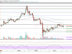Ripple Price Analysis: XRP Closes In Towards $0.20 But Bleeds Against Bitcoin