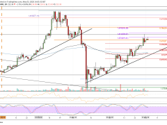Ethereum Price Analysis: ETH About To Breakdown $200 After Getting Rejected At A Crucial Resistance Level