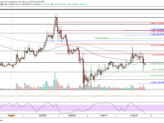 Ripple Price Analysis: After 10% Weekly Drop, XRP Facing The Same $0.2 Resistance