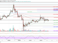 Ripple Price Analysis: XRP Bounces From 2-Year Low Against Bitcoin - What's Next?
