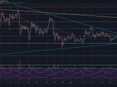 Bitcoin Price Analysis: BTC Now At Crucial Resistance - $9,200 Or $10K Next?
