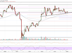 Crypto Price Analysis & Overview July 3: Bitcoin, Ethereum, Ripple, Kyber Network, and Bancor