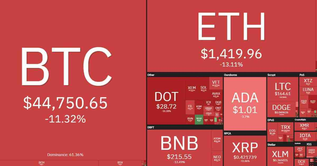 altcoins_chart