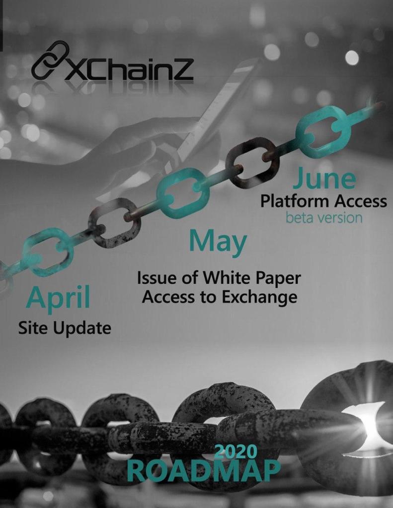 XchainZ road map 2020