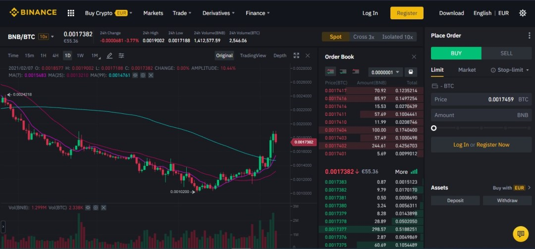 Binance trading interface