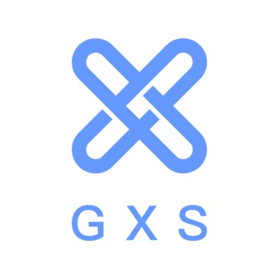 What is GXShares?