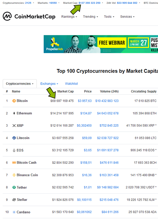 Creating index tracking crypto portfolio.