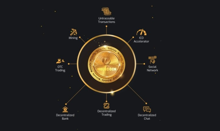 Malecoin Project