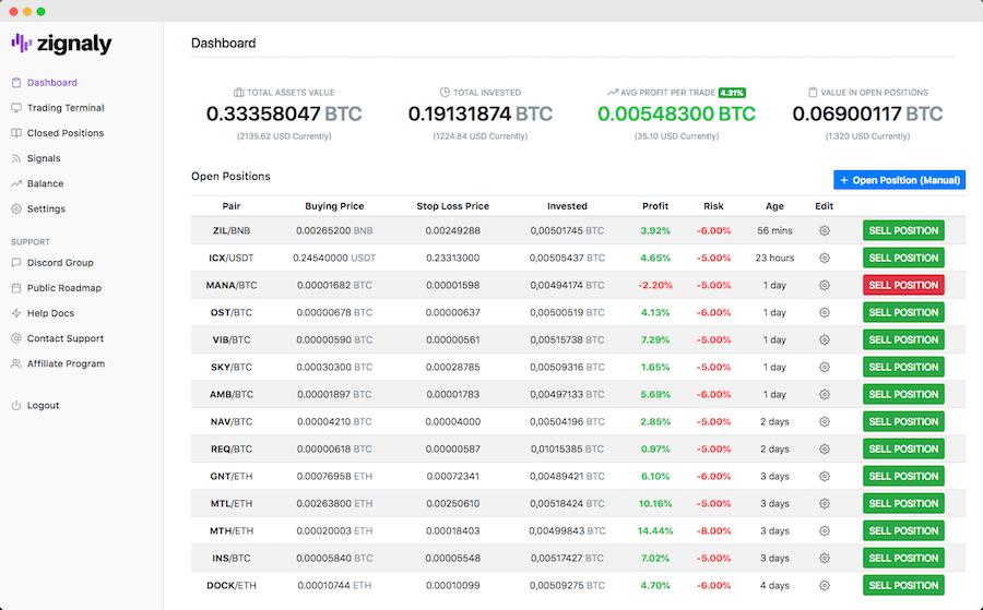 Zignaly Automated Trading Platform
