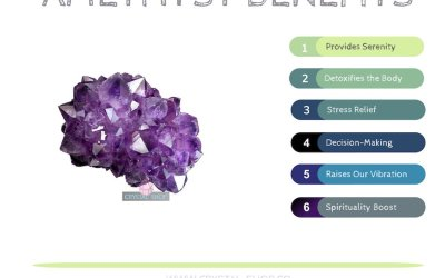 How To Cleanse Amethyst?