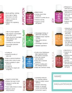 Essential oil use chart also how to oils rh crystalandcomp