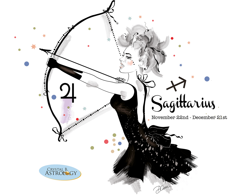 Sagittarius Astrology Zodiac Sign Information