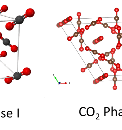 co2 structures [ 1330 x 688 Pixel ]