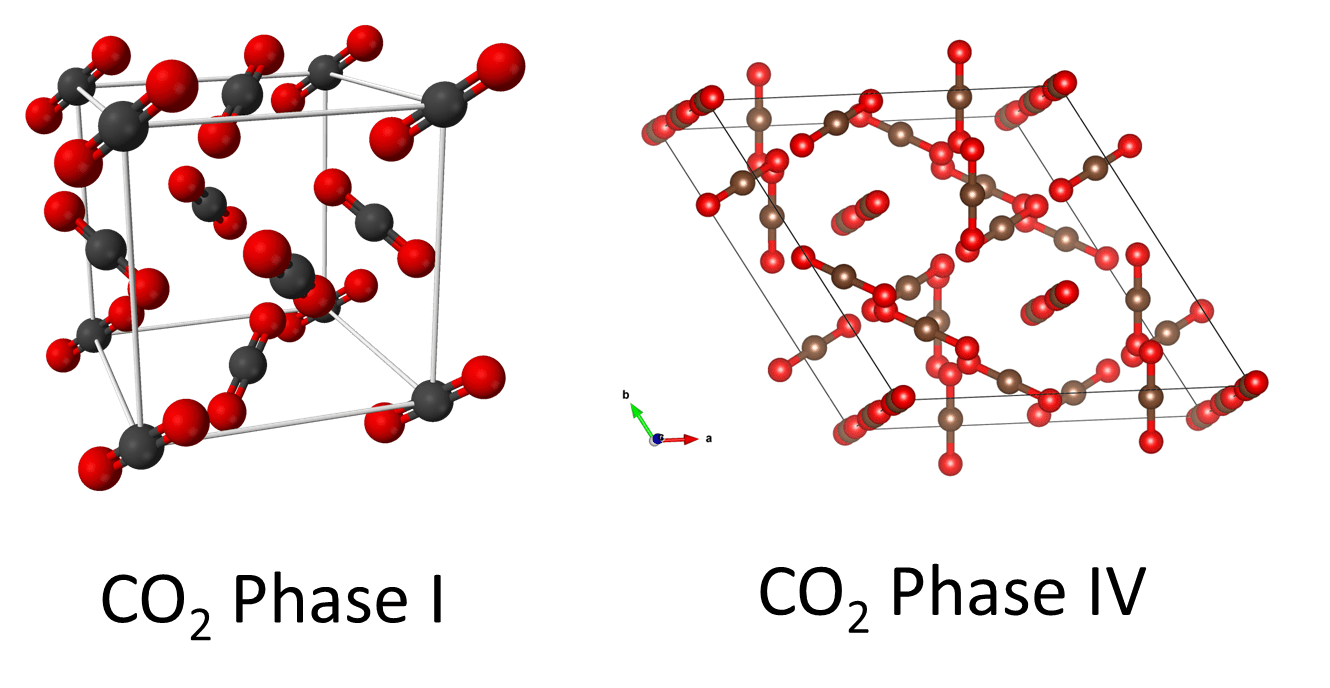 hight resolution of co2 structures