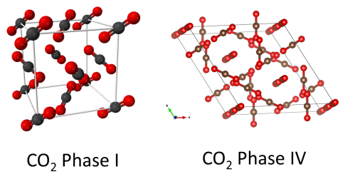 small resolution of co2 structures