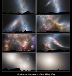 the great galactic mashup what can we expect astronomy magazine interactive star charts planets meteors comets telescopes [ 1280 x 1600 Pixel ]