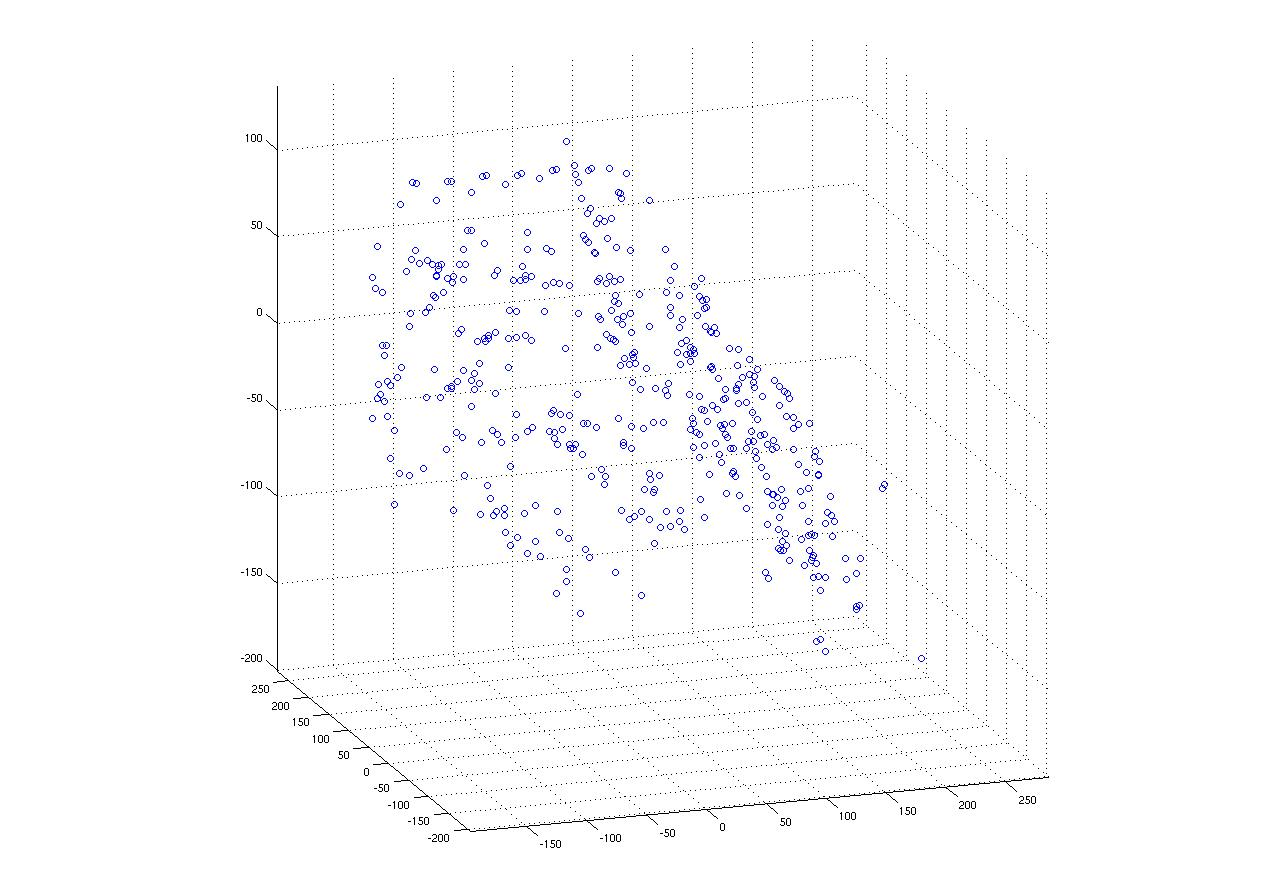 X Y Scatter Plot Chart   Wiring Diagram Database