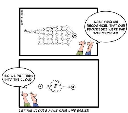 Tim Kraska, Cloud Computing Database Research