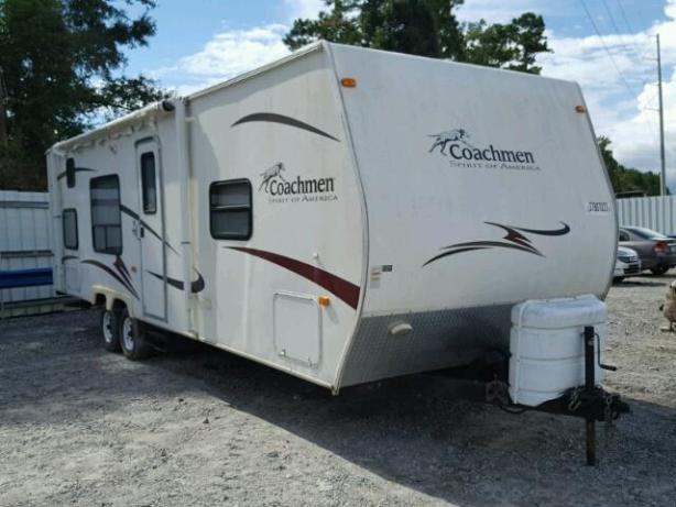 Travel+Trailers+For+Sale+Near+Me