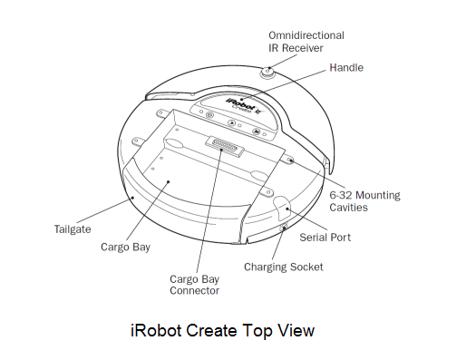 iRobot Create Project