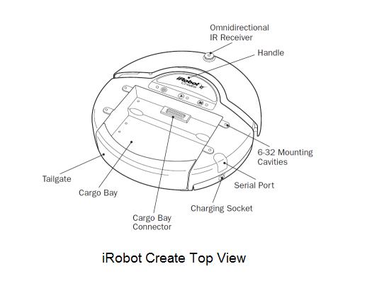 roomba external serial port diagram