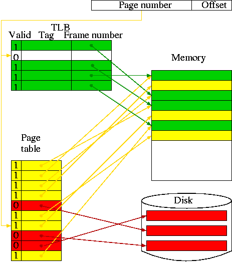 how to simplify block diagrams house bubble diagram arch #23