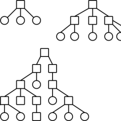 Directory Tree Diagram 2000 Ford Radio Wiring Os Lecture 12 One Often Refers To The Level Structure Of A System It Is Easy Be Fooled By Names Given Single Results In