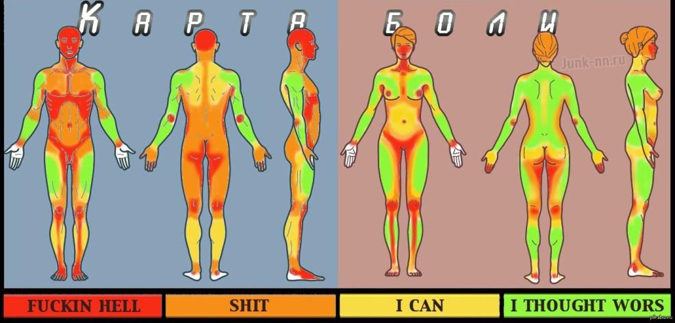 карта боли для тех кто хочет татуировку пригодится