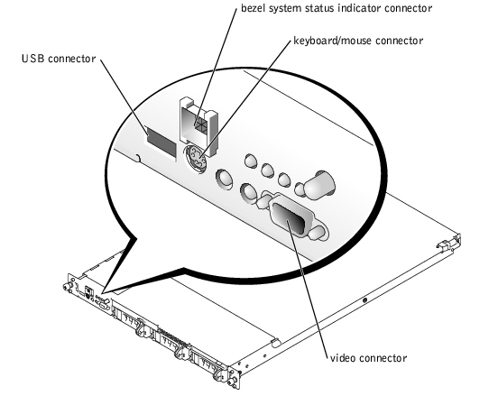 I/O Ports and Connectors : Dell PowerEdge 1650 Systems