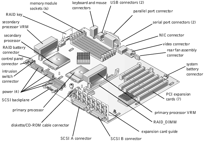 Installing System Board Options: Dell PowerEdge 2500