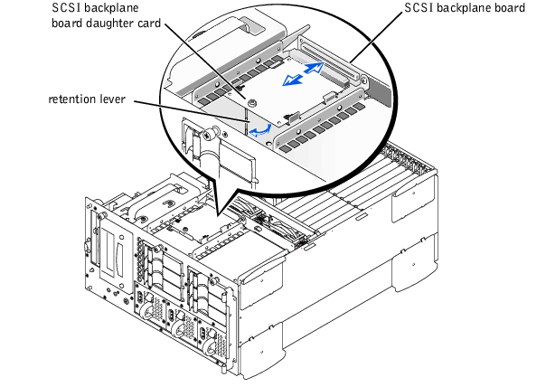 Installing Drives: Dell PowerEdge 2500 Systems