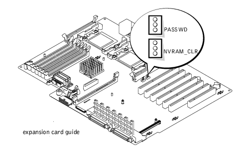 Jumpers and Connectors : Dell PowerEdge 2600 Systems