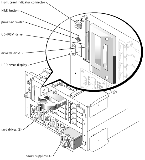 System Overview : Dell PowerEdge 4600 Systems User's Guide