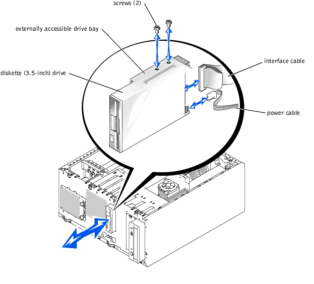 Installing Drives: Dell PowerEdge 600SC Systems