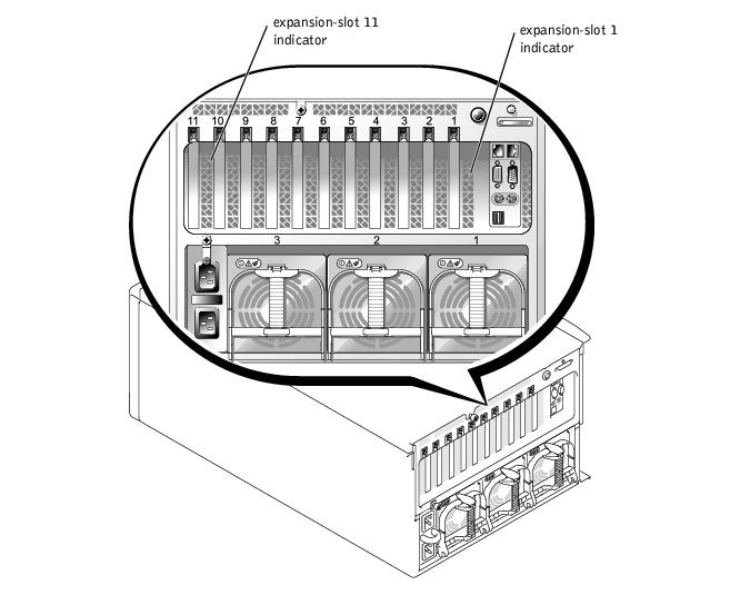 Indicators, Messages, and Codes : Dell PowerEdge 6600