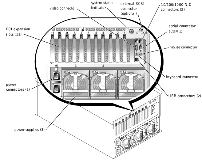 System Overview : Dell PowerEdge 6600 Systems User's Guide