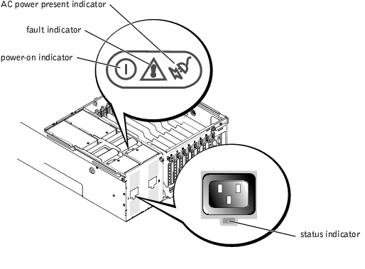 Indicators, Messages, and Codes : Dell PowerEdge 6650