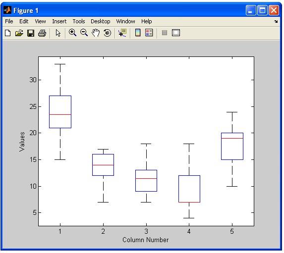 Bar Chart With Standard Deviation Matlab - Free Table Bar Chart
