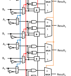 1 bit alu logic diagram wiring diagram blogs control logic diagram 8 bit alu circuit diagram [ 777 x 1167 Pixel ]