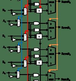 1 bit alu block diagram free downloads wiring diagram circuit diagram of 8 bit alu wiring [ 777 x 1167 Pixel ]