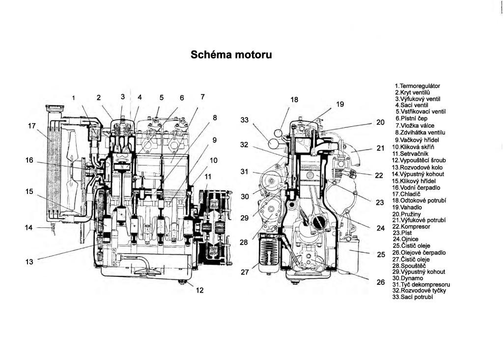 zetor 3011 schemata a mazani.pdf (1.8 MB)