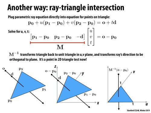 small resolution of ray diagram interactive
