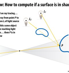 ray diagram interactive [ 1600 x 1200 Pixel ]