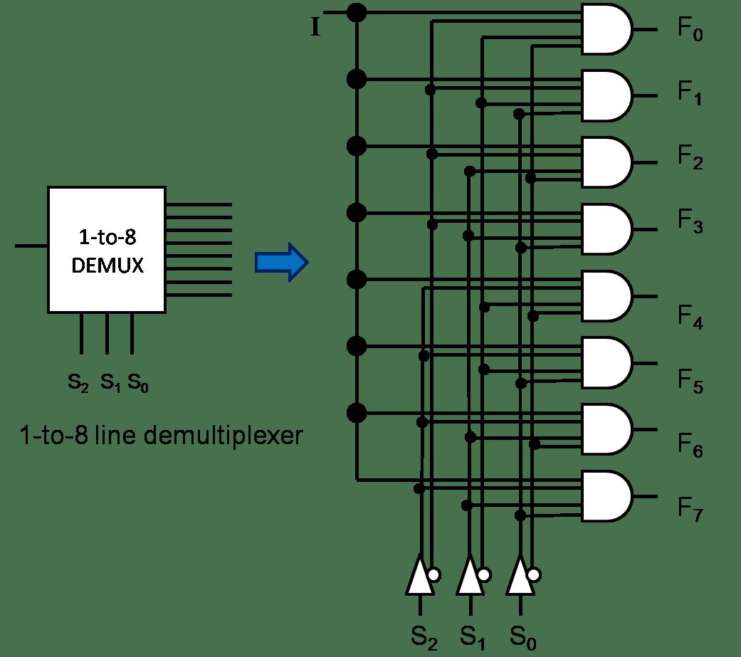 Relay Wiring Simulator Together With Kawasaki Teryx 750 Wiring Diagram