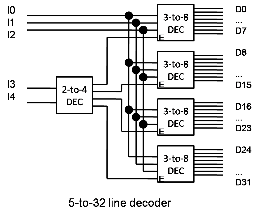 Logic Diagram For 3 To 8 Decoder