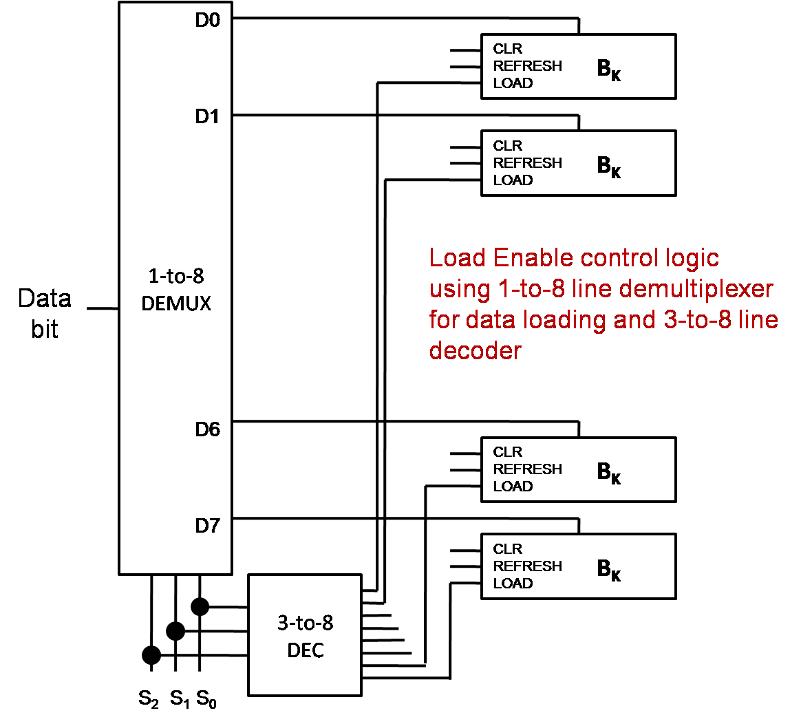 hight resolution of circuit diagram of 8 to 3 encoder