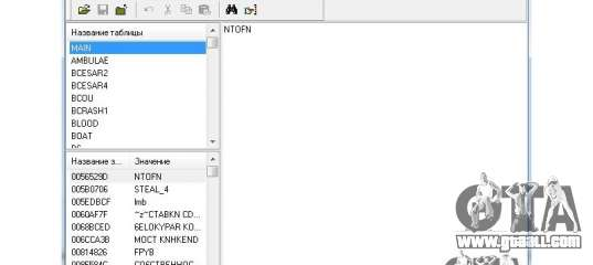 GXT Editor 1.2 for GTA San Andreas