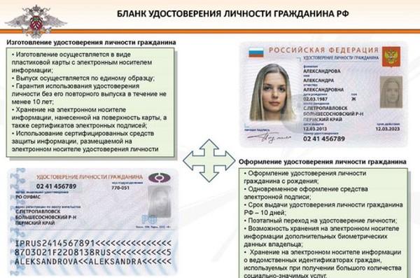 Электронный паспорт гражданина РФ 2017 Россия, паспорт, замена, 2017, длиннопост