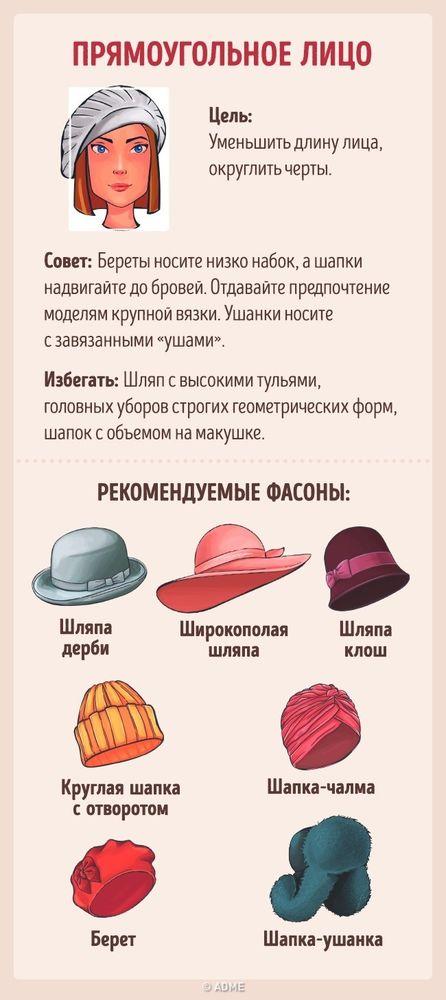 Chọn một cái mũ cho một loại khuôn mặt khác nhau, ảnh số 5